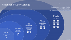 facebook-privacy-settings-antonio-koronios